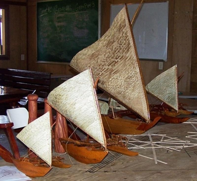 Model canoe different sizes